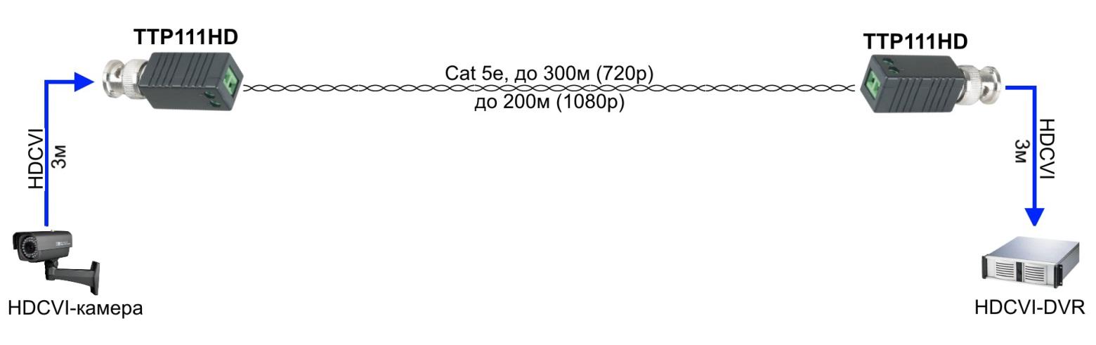 TTA111HDT Активный передатчик