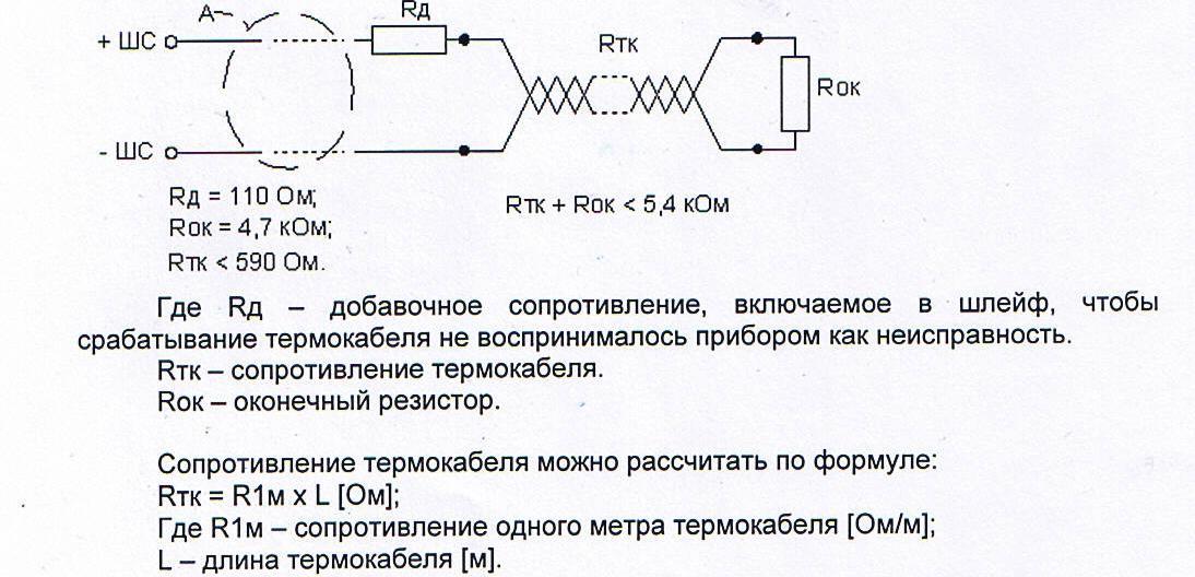 Использование термокабеля